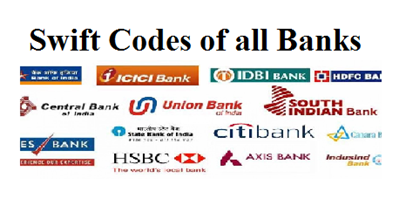 Swift Codes of all Banks