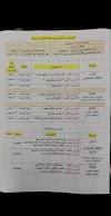 المقرر والمحذوف منهج الدراسات الإجتماعية للصف السادس الفصل الأول ٢٠٢٠ /٢٠٢١م 