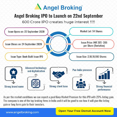 Angel brokerage IPO details