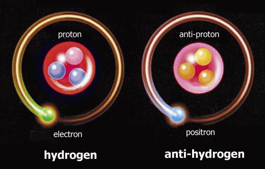 Antimateri sang Partikel Tuhan
