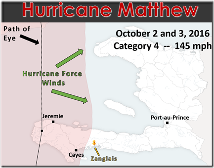 path of hurricane matthew with labels and hurricane words