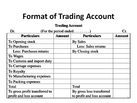 Trading Account Concept Meaning Importance Advantages and