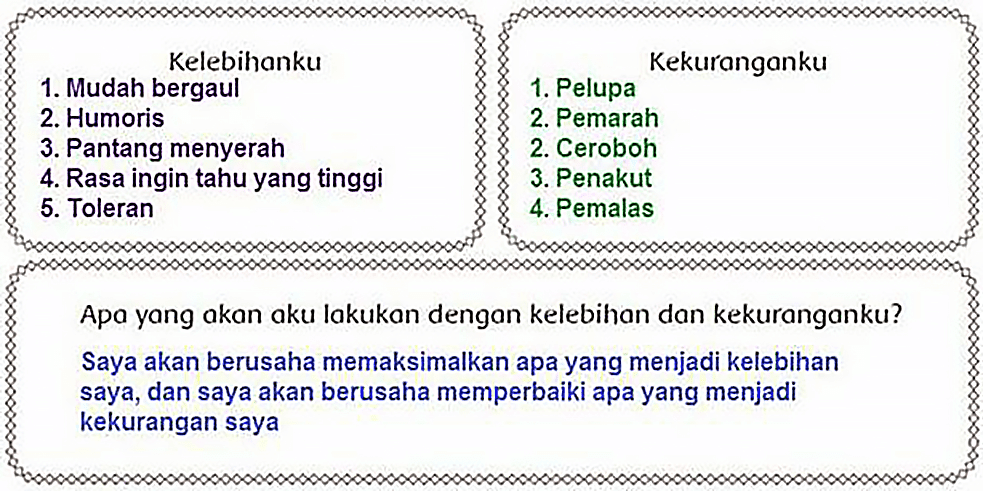 Kunci Jawaban Halaman 105, 106, 107, 109, 111, 112 Tema 7 Kelas 6