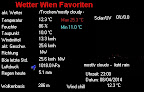 Die aktuellen Wetterdaten aus Wien - Favoriten von 23:00 Uhr  Ein spannender Wettertag geht zu Ende, dieser war mit 25.3ºC der erste Sommertag 2014. Die folgende Kaltfront verlief in Wien unspektakulär, brachte jedoch einen Temperatursturz von 12 Grad. #Wetter #Wien #Wetterwerte