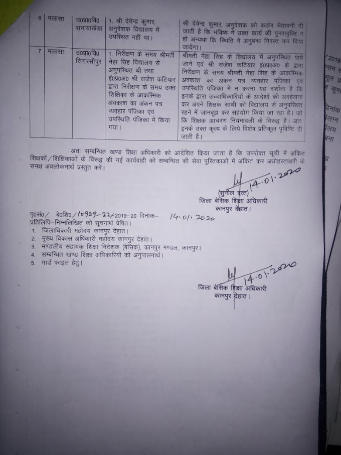 कानपुर देहात: औचक निरीक्षण में शिक्षकों, शिक्षामित्रों व अनुदेशकों पर हुई बड़ी कार्रवाई