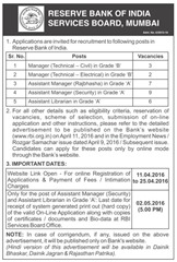 RBI Recruitment 2016 indgovtjobs