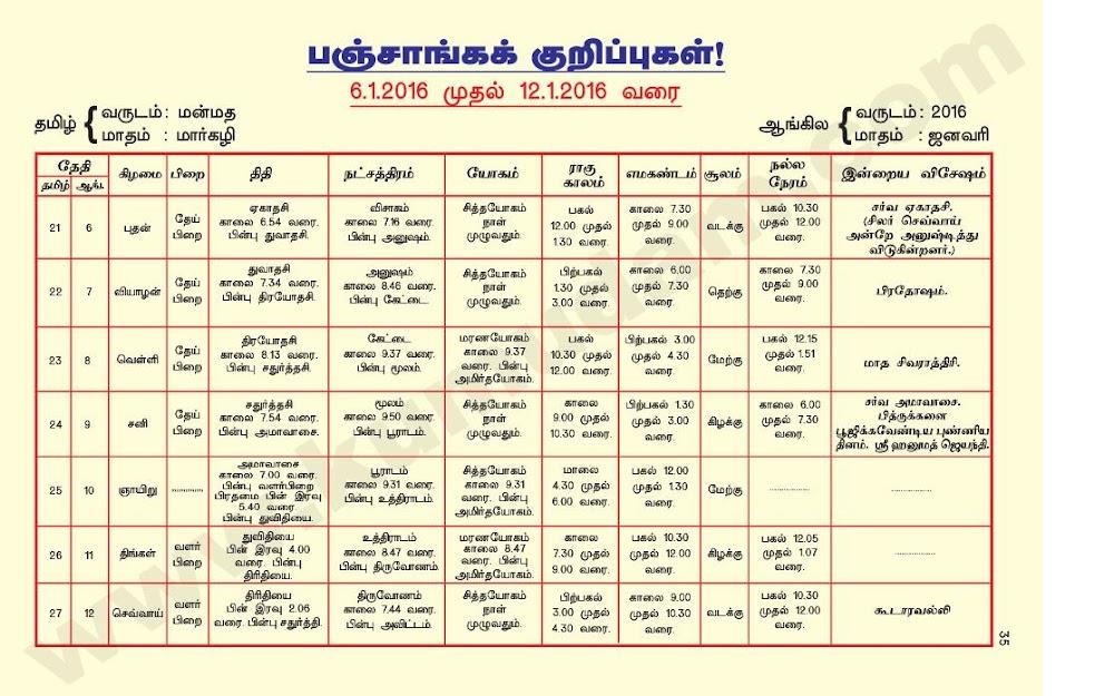 Kumudam Jothidam Raasi Palan January 1-2016