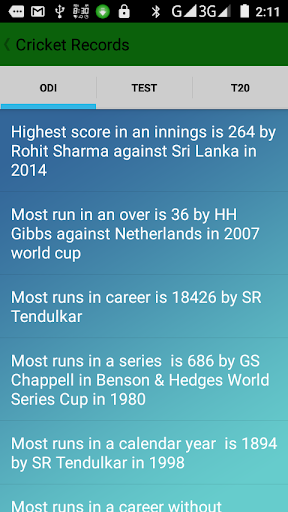 Cricket Records