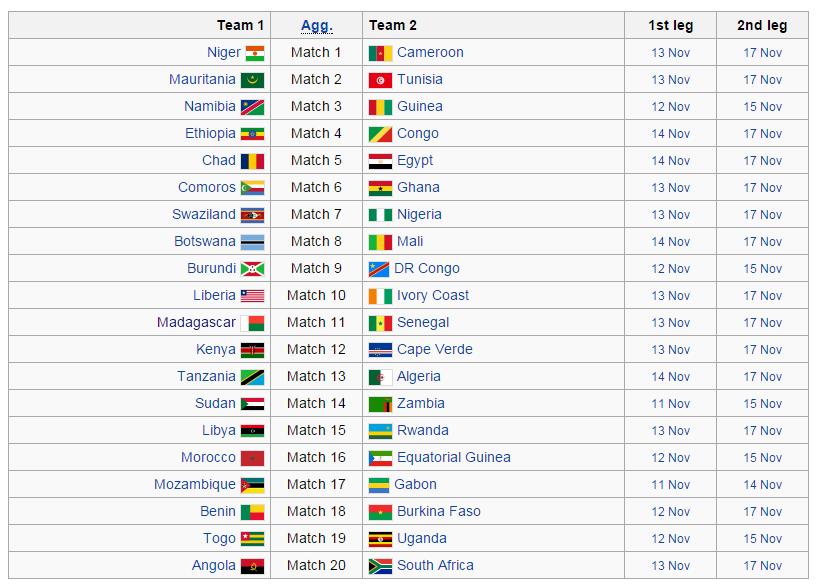 Ставки На Матч Алжир Свазиленд