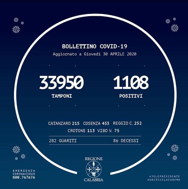 ⭕️ #coronavirus BOLLETTINO REGIONE CALABRIA