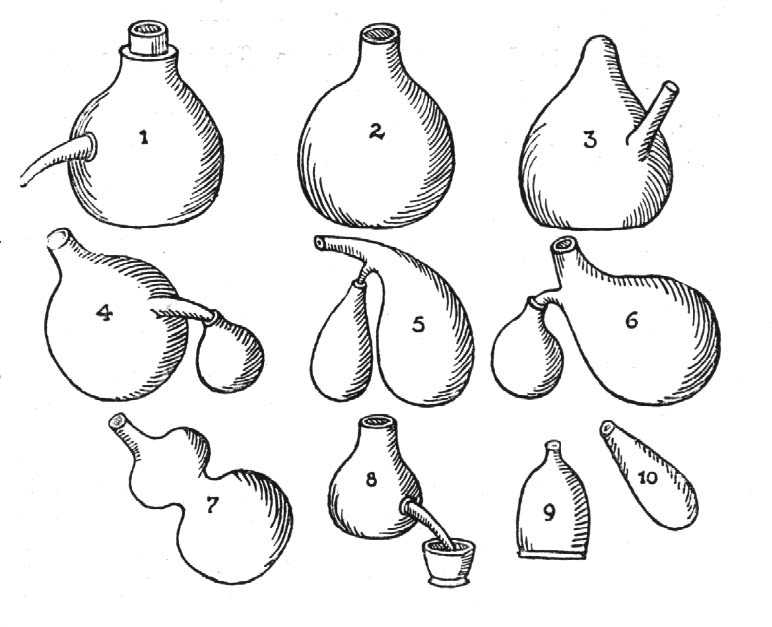 Receivers From Andreas Libavius Alchymia 1606, Alchemical Apparatus