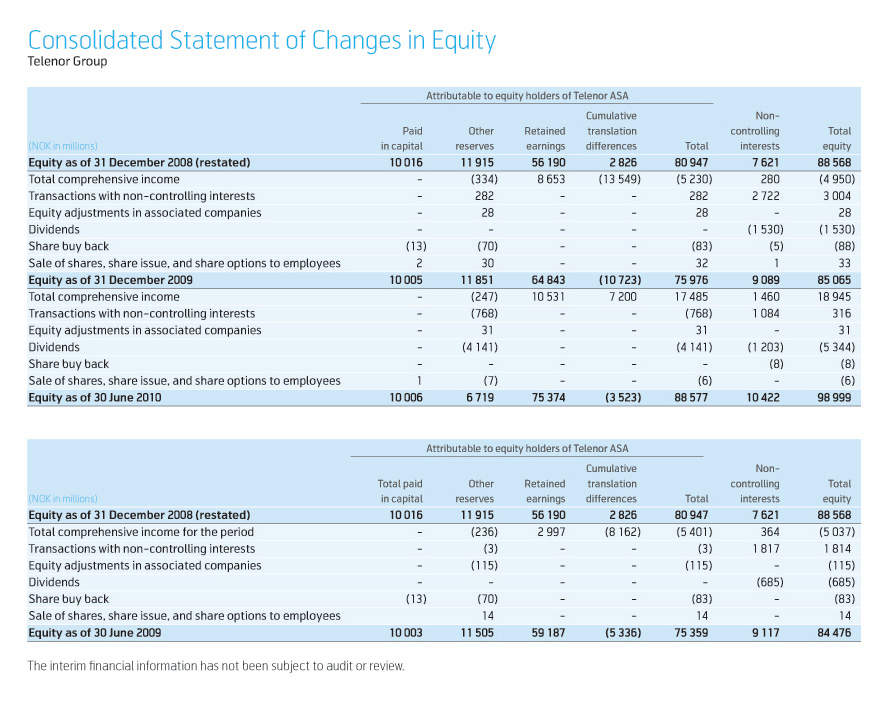 internship report finance on textile industry