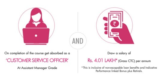 Axis-bank-young-bankers-program