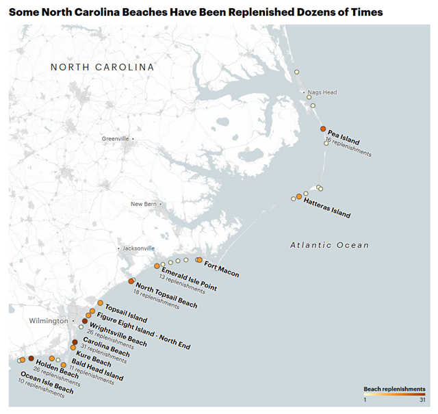 Some North Carolina Beaches Have Been Replenished Dozens of Times. Graphic: Western Carolina University / Al Shaw / ProPublica