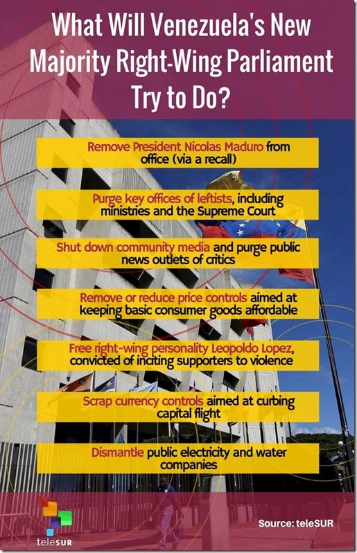what_will_venezuelas_new_government_do_jpg_1250606894
