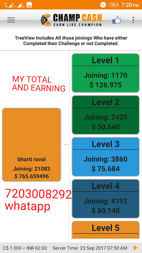 100$  Ki earning Kaise Kare Full Information with Proof In Hindi