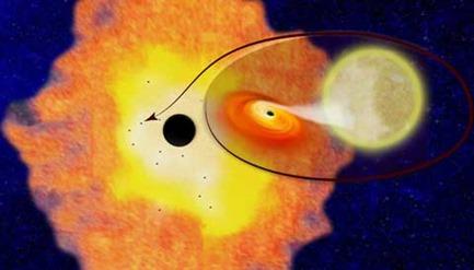 ilustração de milhares de buracos negros