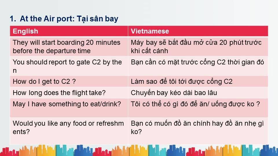 Những mẫu câu tiếng Anh cần nhớ tại sân bay