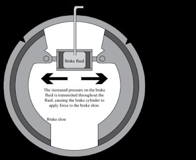 rem hidrolik