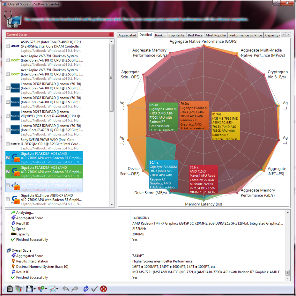 Mainboard MSI A68HM-E33, thay thế và tiên tiến hơn chipset AMD A58 - 75415