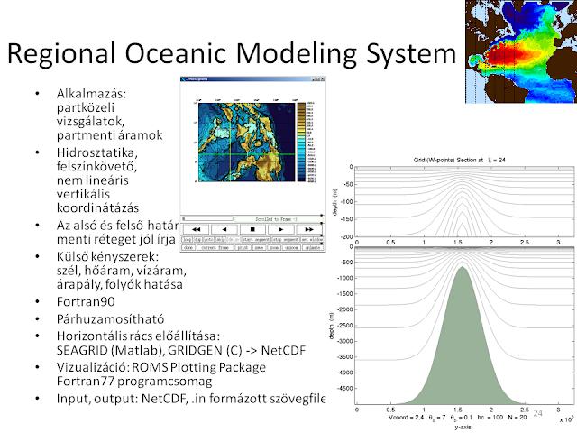 Regional Oceanic Modeling System