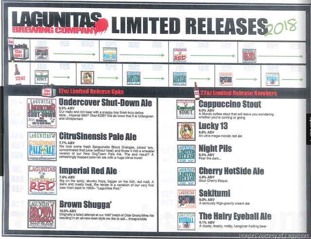 Lagunitas Announces 2018 Release Calendar