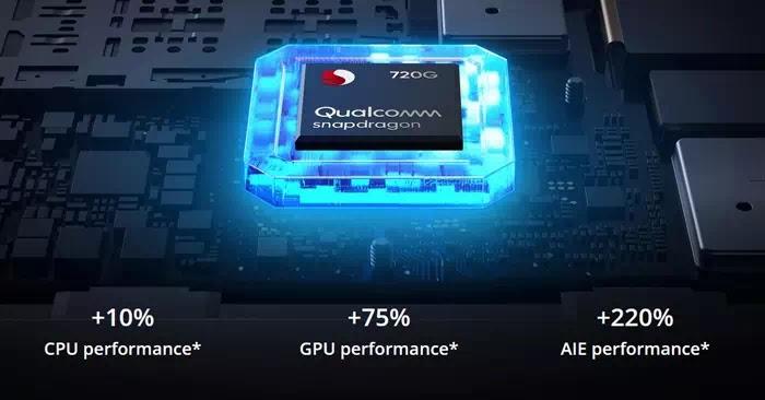 Chipset Realme 6 Pro