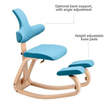 Ortopedik Sandalye Modelleri Mobilya Dekorasyon Fikirleri