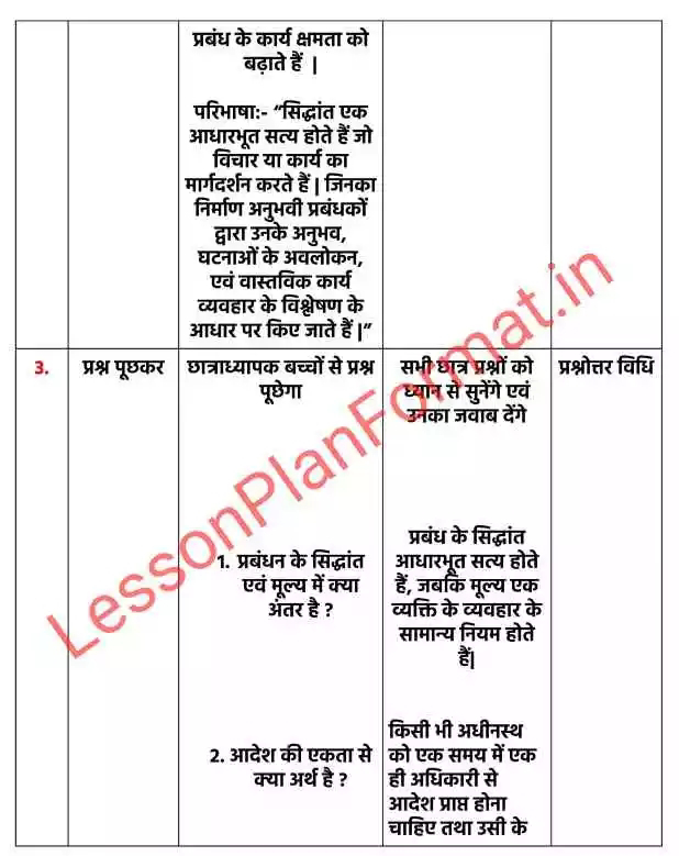 B.ed Lesson Plan for Business Studies Class 12