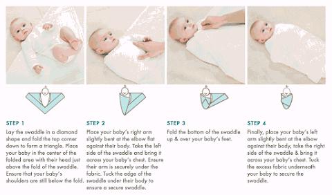 Mitos-Mitos Soal Merawat Bayi