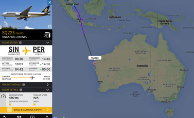 Route to Perth