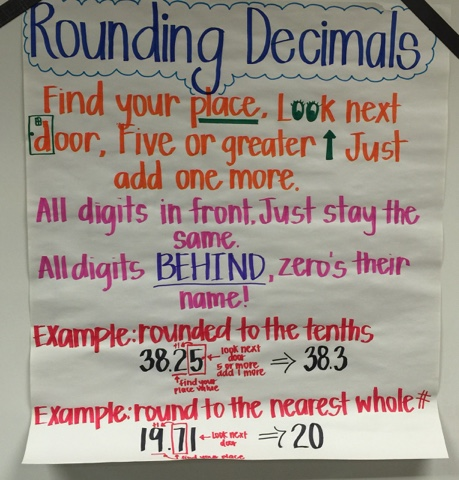 Round decimals to the nearest tenth