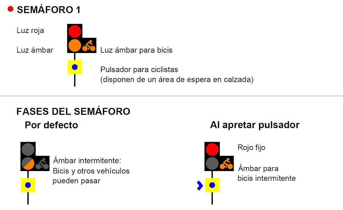 Coslada - San Blas. Propuesta