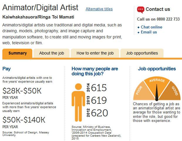 Job database
