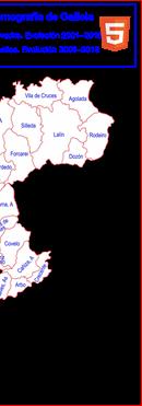 Pontevedra_1_HTML