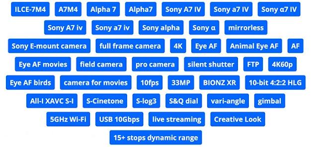 Sony svela le specifiche della a7 IV nelle keywords di YouTube