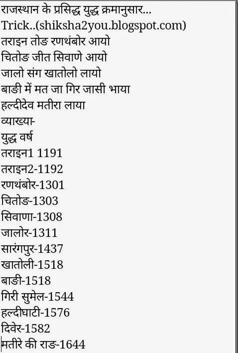 Rajasthan gk trick (Hindi) free ~ shiksha2you
