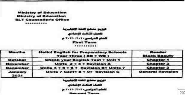 توزيع منهج اللغة الإنجليزية للشهادة الإعدادية 2021 بصيغة pdf