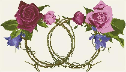 Rose Twins chart
