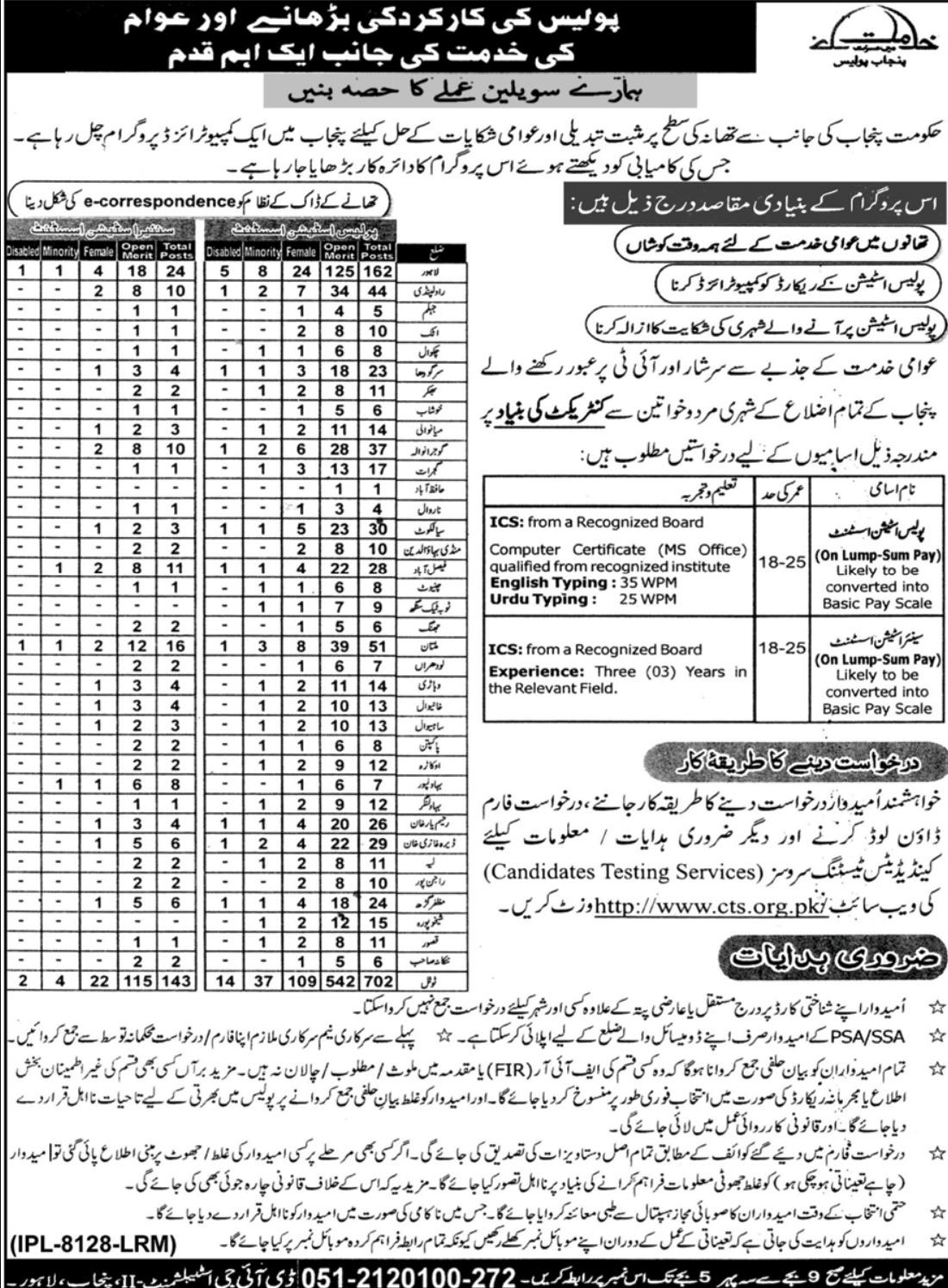 Punjab Police Jobs September 2020 CTS Application Form