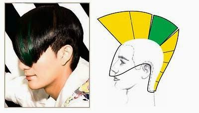 cat toc nu nang cao su ket hop trong thiet ke mau toc 118 Cắt tóc nữ nâng cao: Kiểu tóc cho khuôn mặt trái tim