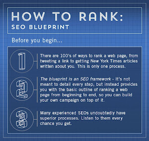 25 Bước SEO website đơn giản mà hiệu quả