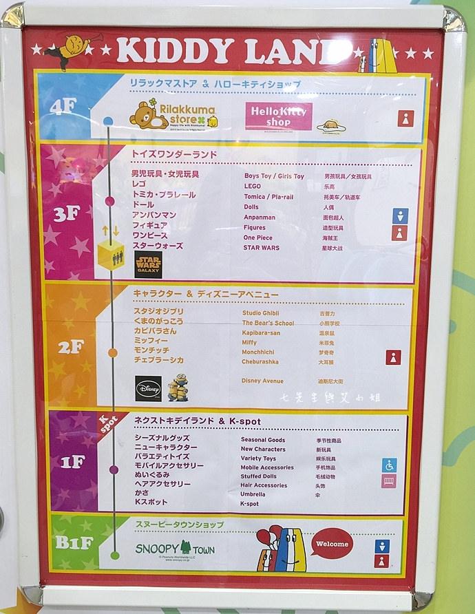 5 東京 原宿 表參道 KiddyLand 卡娜赫拉的小動物 PP助與兔兔 史努比 Snoopy Hello Kitty 龍貓 Totoro 拉拉熊 Rilakkuma 迪士尼 Disney