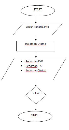 Grade    University  Final Exam Essay Rubric  sistematika proposal