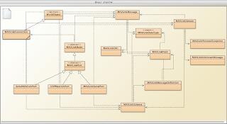 jMAVlib: new MAV library for Java - Google Groups