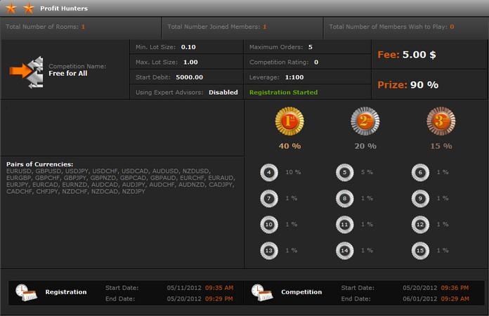 Ayo Sinau Forex cah.. - Page 2 Weekly_pay_en