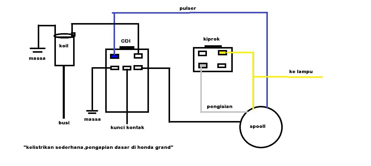 Wiring kelistrikan pengapian dasar honda grand astopedia yang kabel kabelnya banyak yang lapuk atau banyak rusakdi sini saya hanya menshare sebagian wiring pengapian honda grand hasil dari pengalaman saya cheapraybanclubmaster Image collections