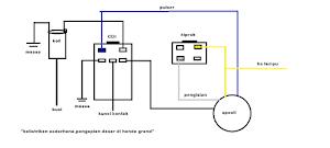 Wiring kelistrikan pengapian dasar honda grand