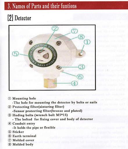 ตัวตรวจจับ เครื่องเตือนแก๊สรั่ว (DETECTOR) EWOO รุ่น EW-401