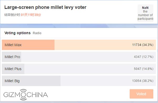 Xiaomi đang có ý định ra mắt dòng phablet mới có màn hình 6 inch?